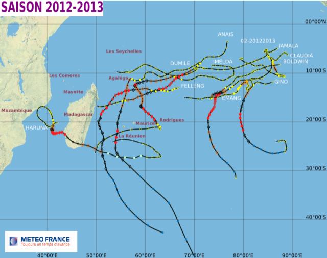 trajectoires_saison 2012 2013